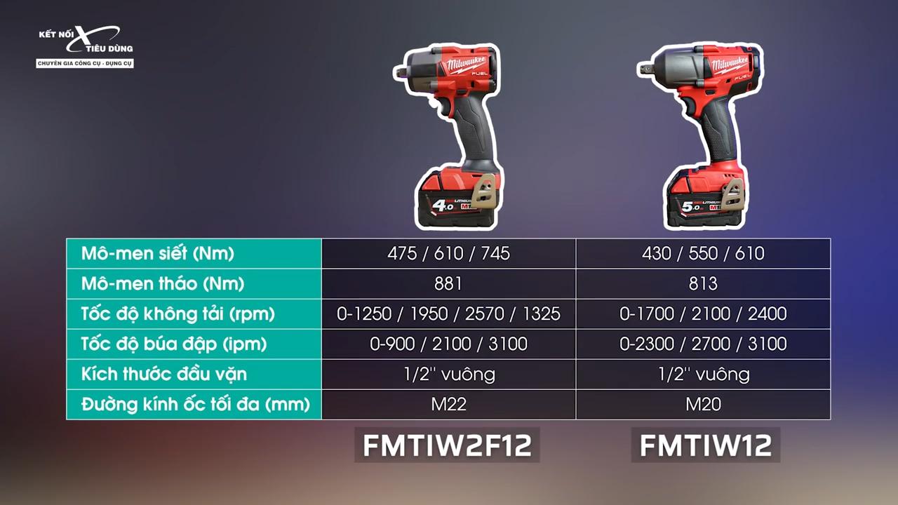 Bảng so sánh thông số kỹ thuật giữa hai con máy siết bu lông dùng pin 18V của Milwaukee