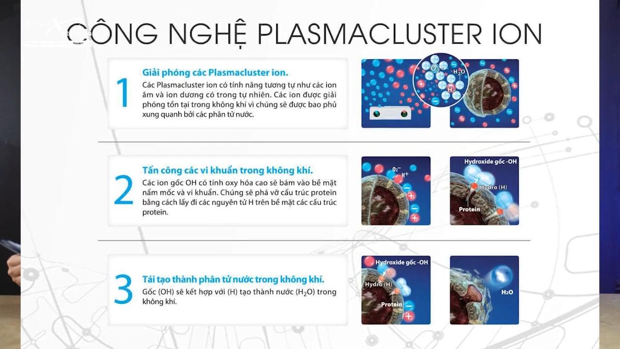 Cơ chế Plasmacluster có công dụng phát ra 7000 hạt ion/ m3 giúp diệt sạch bụi bẩn, virus, nấm mốc và khử mùi hôi