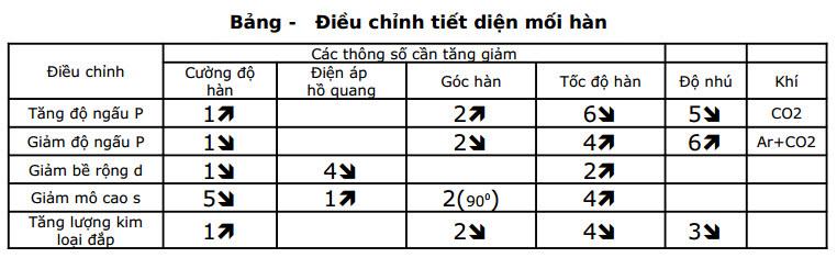 Máy hàn Inverter Hồng Ký HK-200A