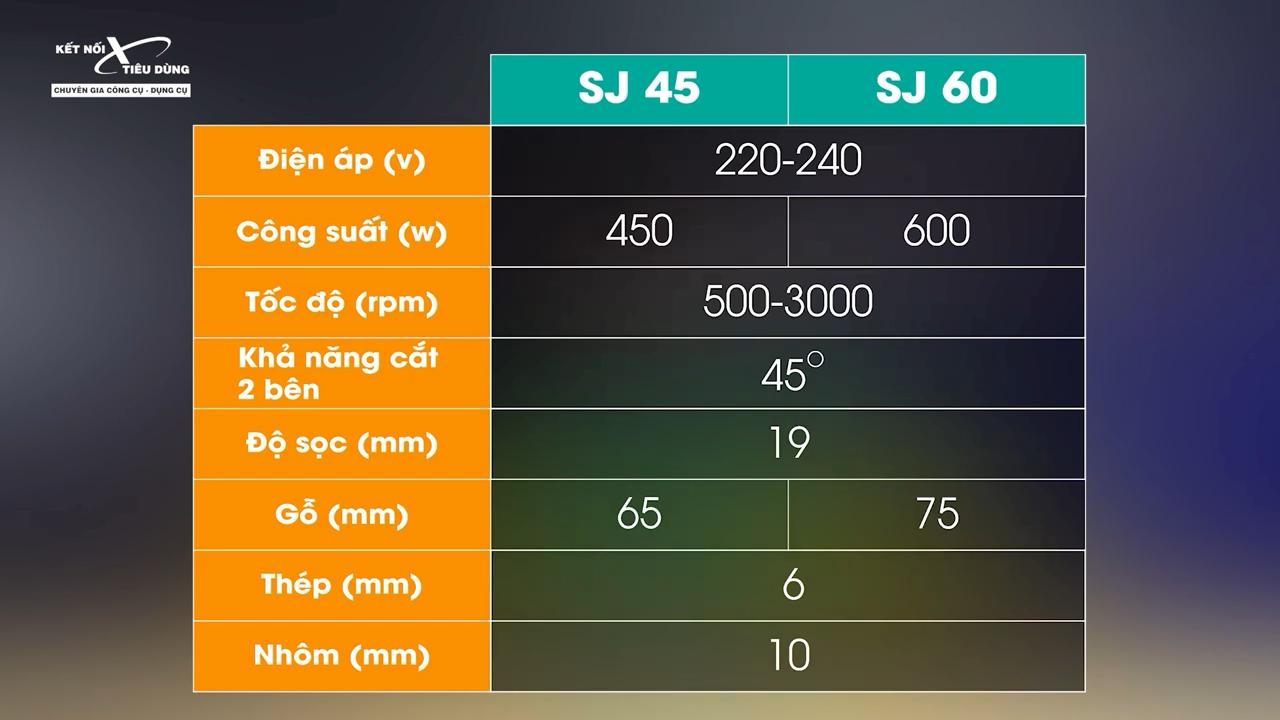 Bảng so sánh thông số kỹ thuật của hai dòng máy cưa điện đa năng
