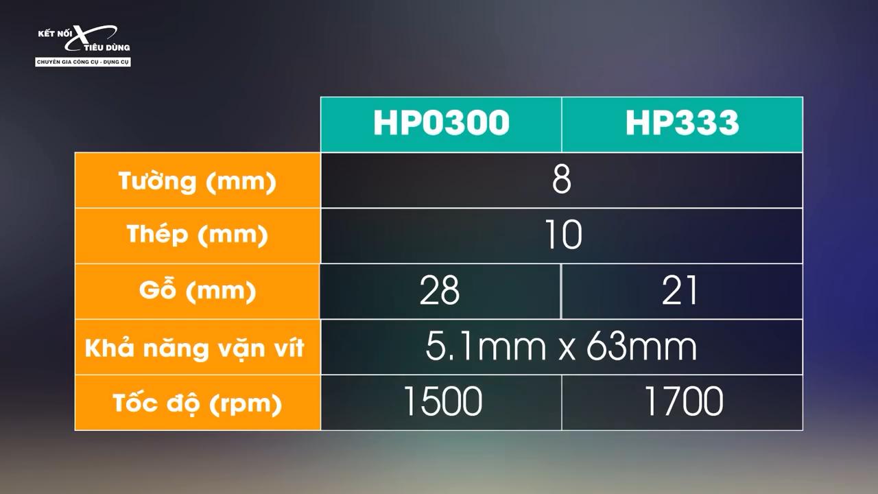 Bảng so sánh thông số kỹ thuật của hai dòng máy khoan xịn sò đến từ Makita