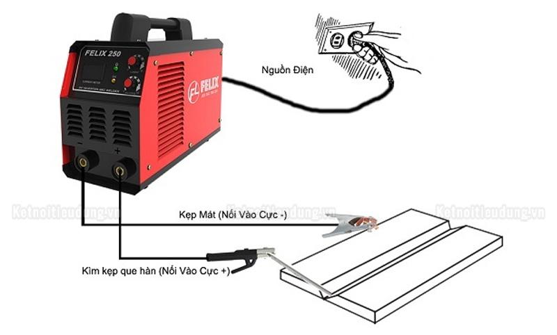 Hướng dẫn cách sử dụng máy hàn que điện tử - kết nối dây hàn, dây mass vào máy hàn que