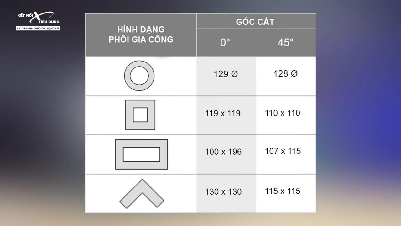 Máy cắt sắt Bosch GCO 14-24 liệu có ngon trong tầm giá - bảng thông số chi tiết về khả năng cắt vật liệu của máy cắt sắt Bosch GCO 14-24